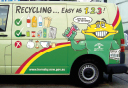Waste Education Events