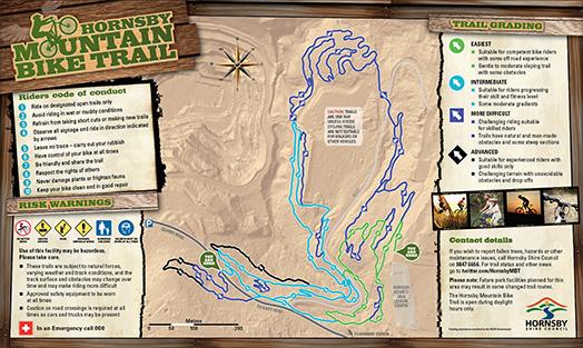 Mountain Bike Trail Map