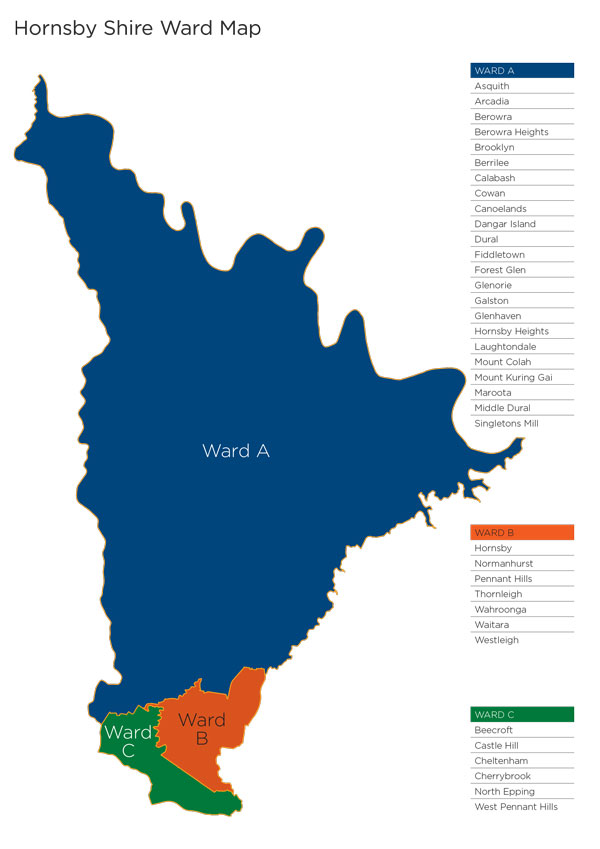 HSC boundary and ward map