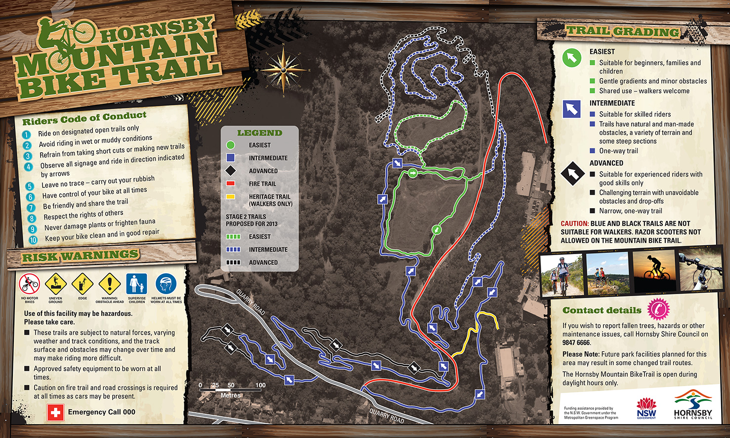 how to make a mountain bike track